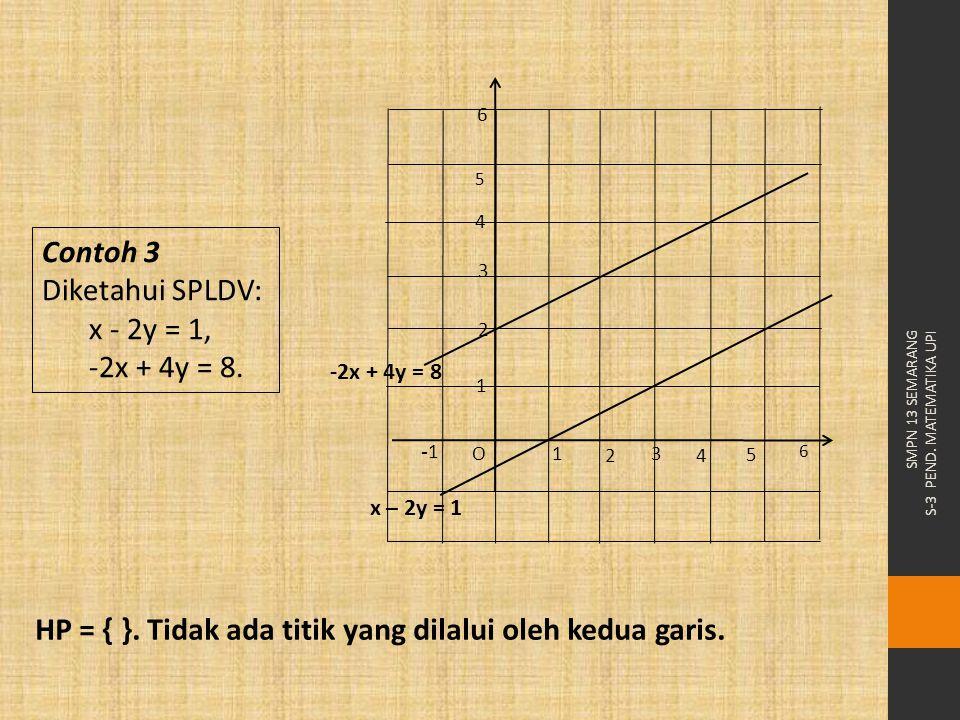 HP = { }. Tidak ada titik yang dilalui oleh kedua garis.