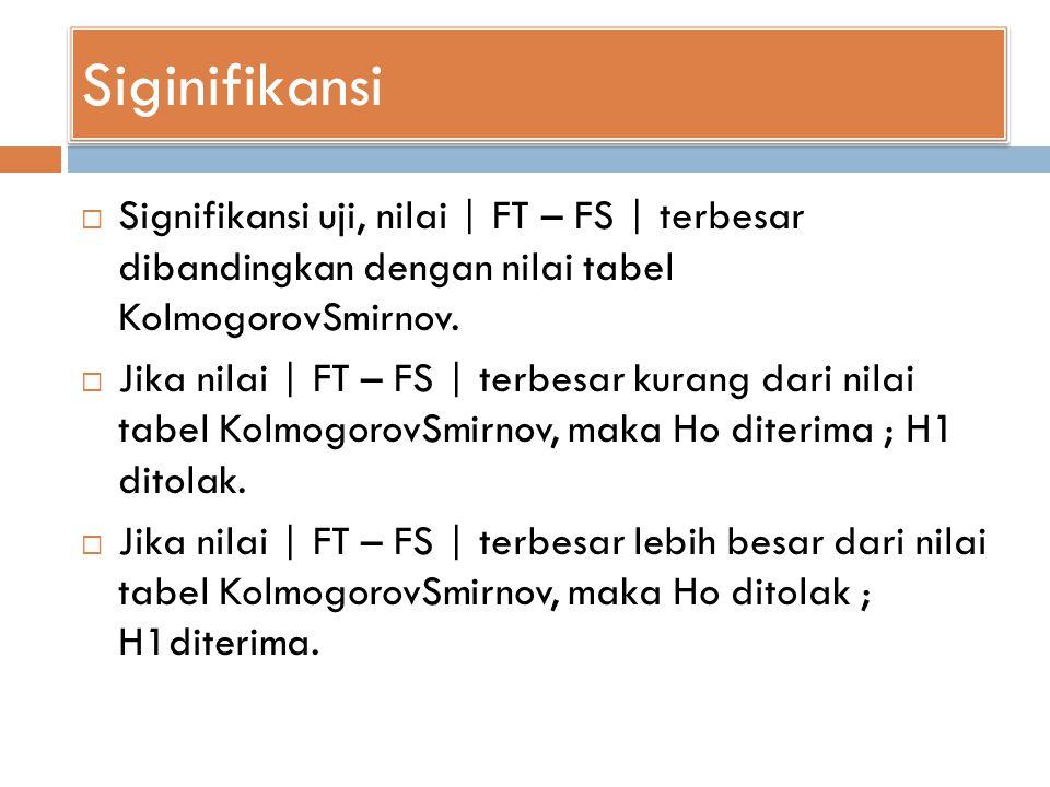 Siginifikansi Signifikansi uji, nilai | FT – FS | terbesar dibandingkan dengan nilai tabel KolmogorovSmirnov.