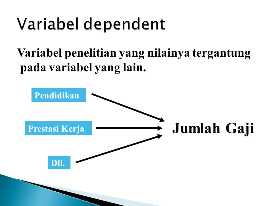 Variabel dependent Jumlah Gaji