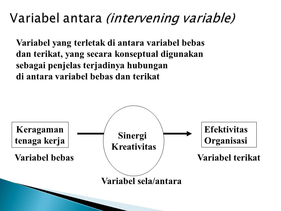 Variabel antara (intervening variable)