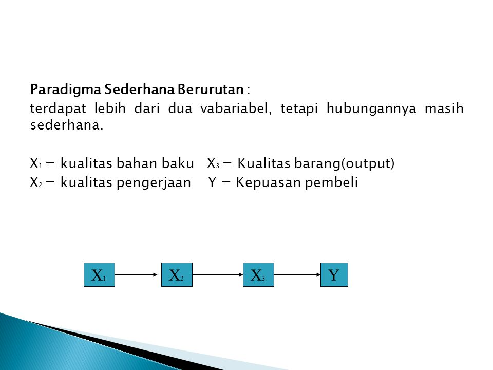 Paradigma Sederhana Berurutan : terdapat lebih dari dua vabariabel, tetapi hubungannya masih sederhana. X1 = kualitas bahan baku X3 = Kualitas barang(output) X2 = kualitas pengerjaan Y = Kepuasan pembeli