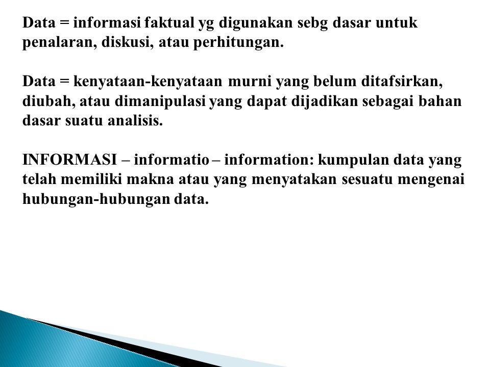 Data = informasi faktual yg digunakan sebg dasar untuk penalaran, diskusi, atau perhitungan.