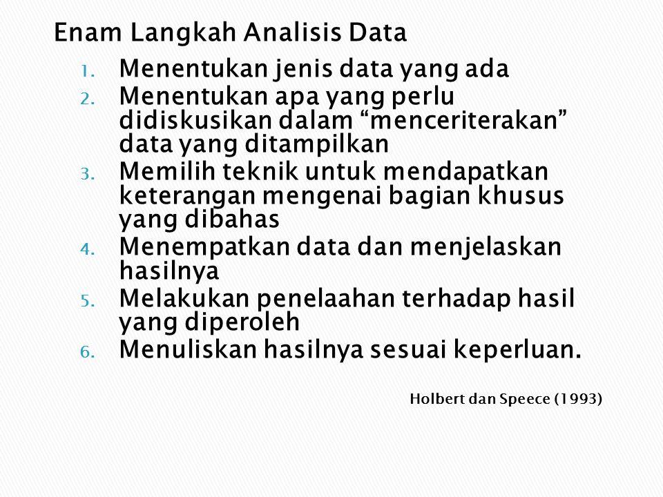 Enam Langkah Analisis Data