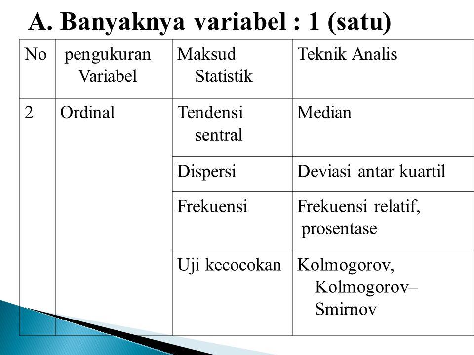 A. Banyaknya variabel : 1 (satu)