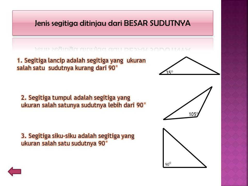 Jenis segitiga ditinjau dari BESAR SUDUTNYA