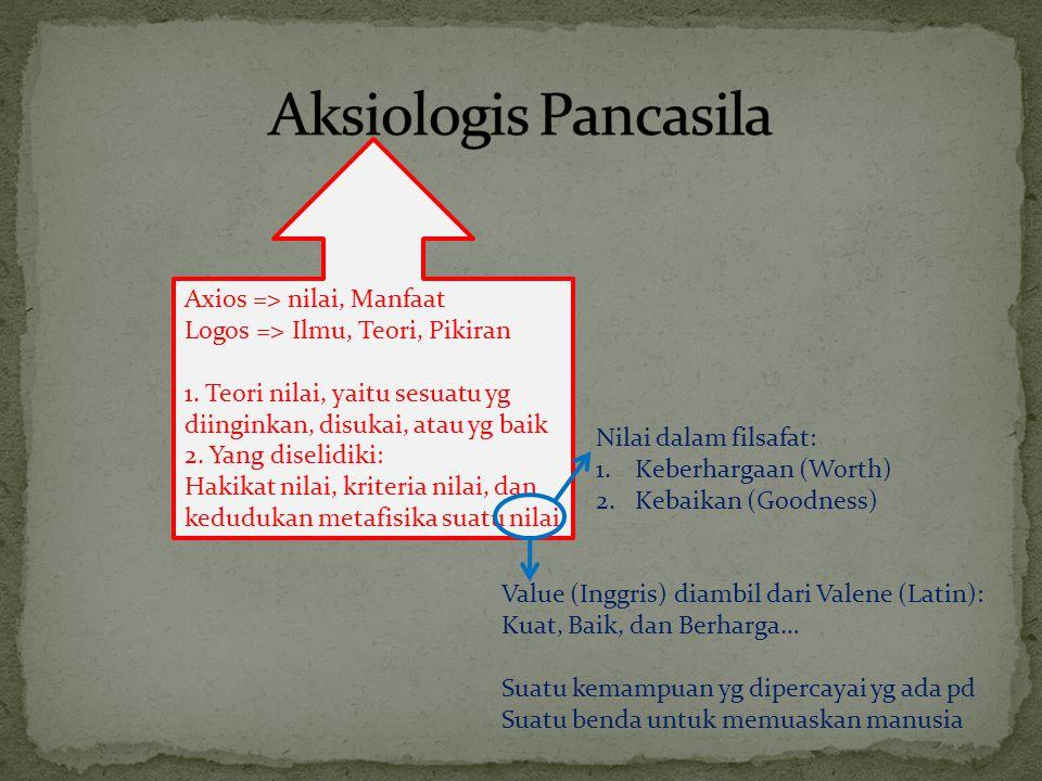 Aksiologis Pancasila Axios => nilai, Manfaat