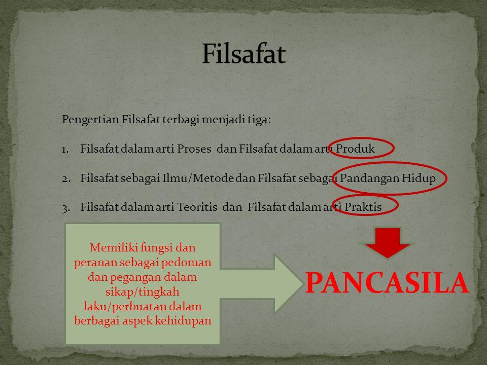 PANCASILA Filsafat Pengertian Filsafat terbagi menjadi tiga: