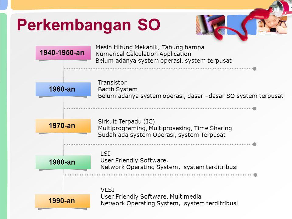 Perkembangan SO 1940-1950-an 1960-an 1970-an 1980-an 1990-an