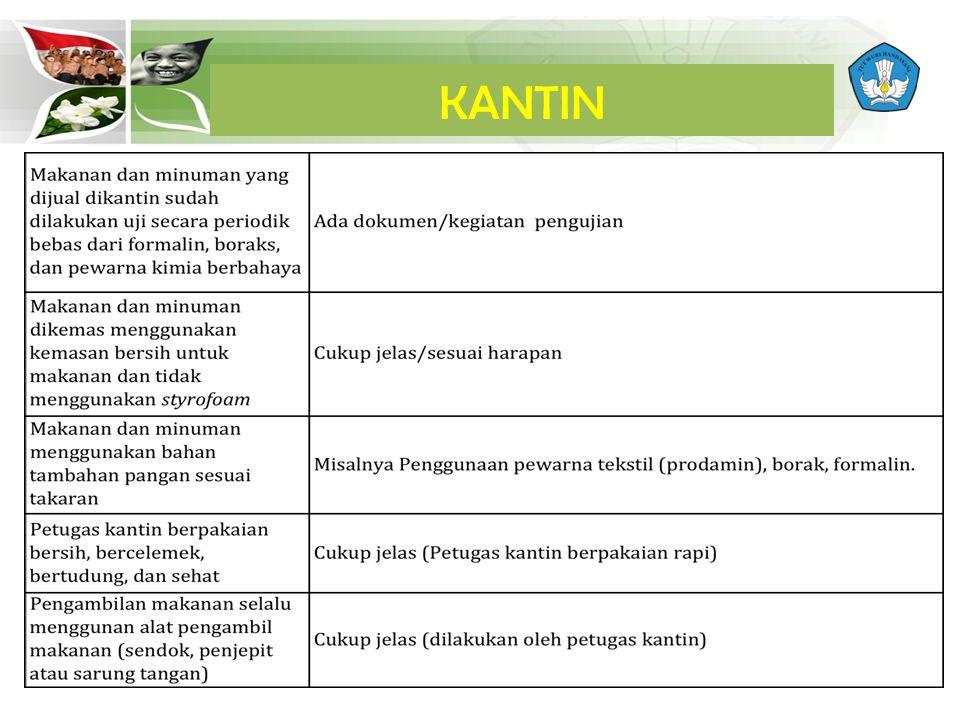 KANTIN