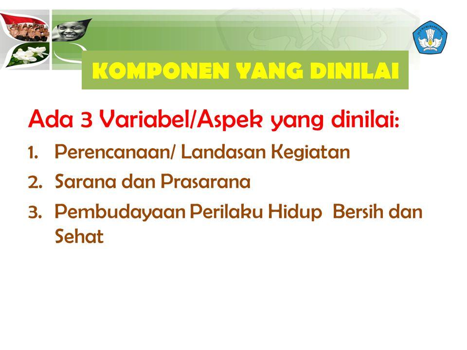 Ada 3 Variabel/Aspek yang dinilai: