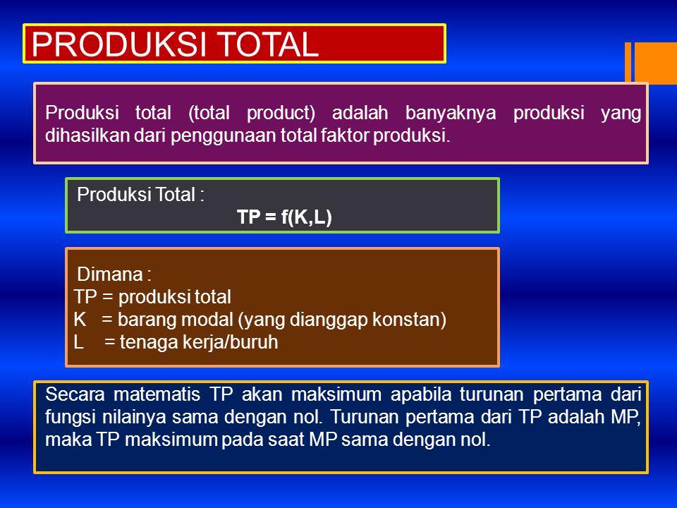 PRODUKSI TOTAL Produksi total (total product) adalah banyaknya produksi yang dihasilkan dari penggunaan total faktor produksi.