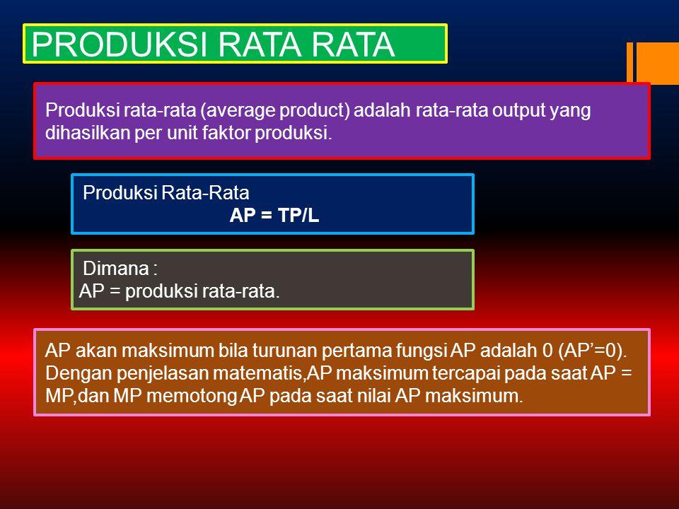 PRODUKSI RATA RATA Produksi rata-rata (average product) adalah rata-rata output yang dihasilkan per unit faktor produksi.
