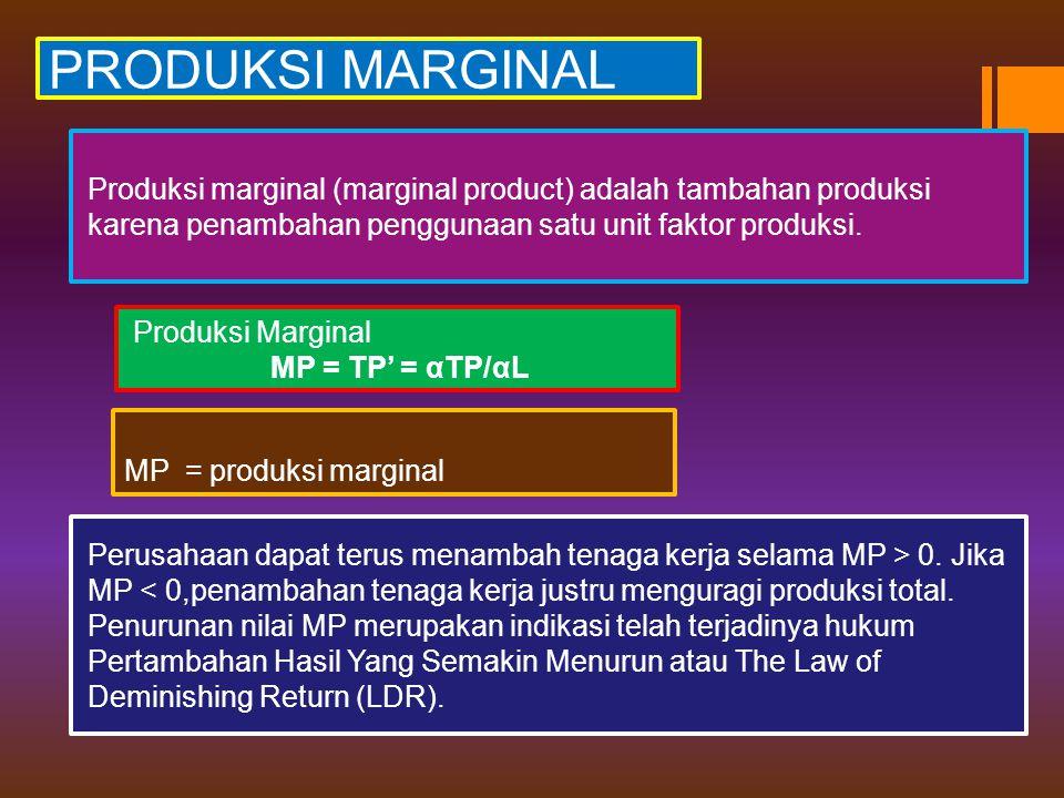 PRODUKSI MARGINAL Produksi marginal (marginal product) adalah tambahan produksi karena penambahan penggunaan satu unit faktor produksi.
