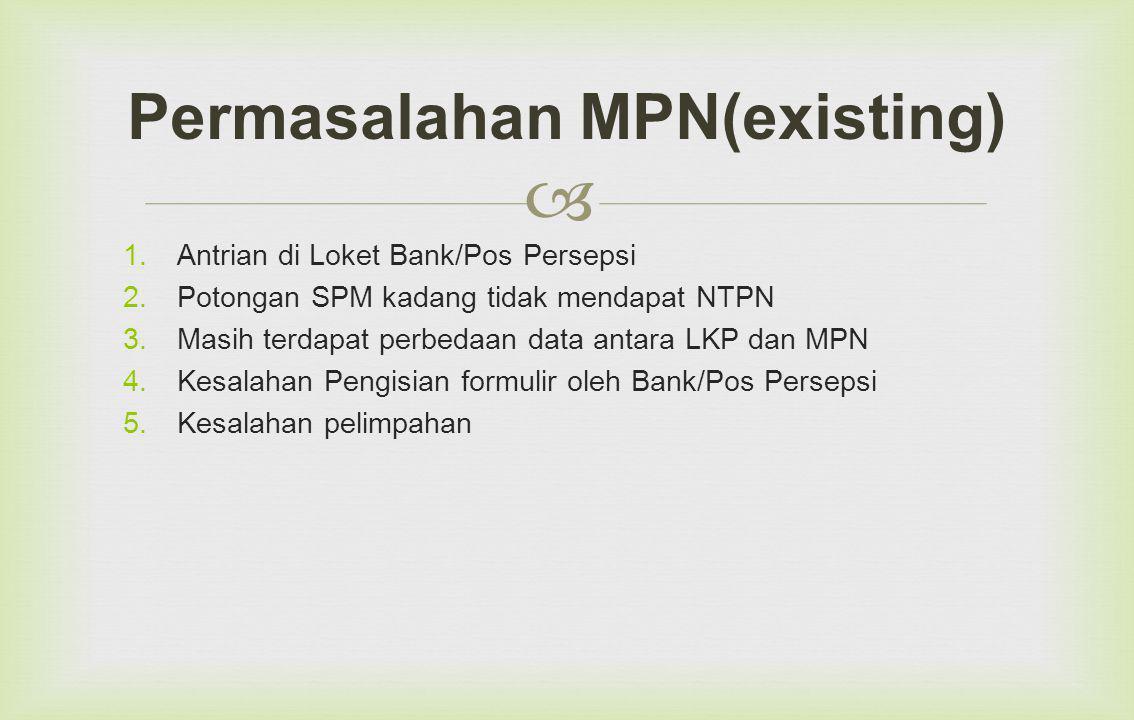 Permasalahan MPN(existing)
