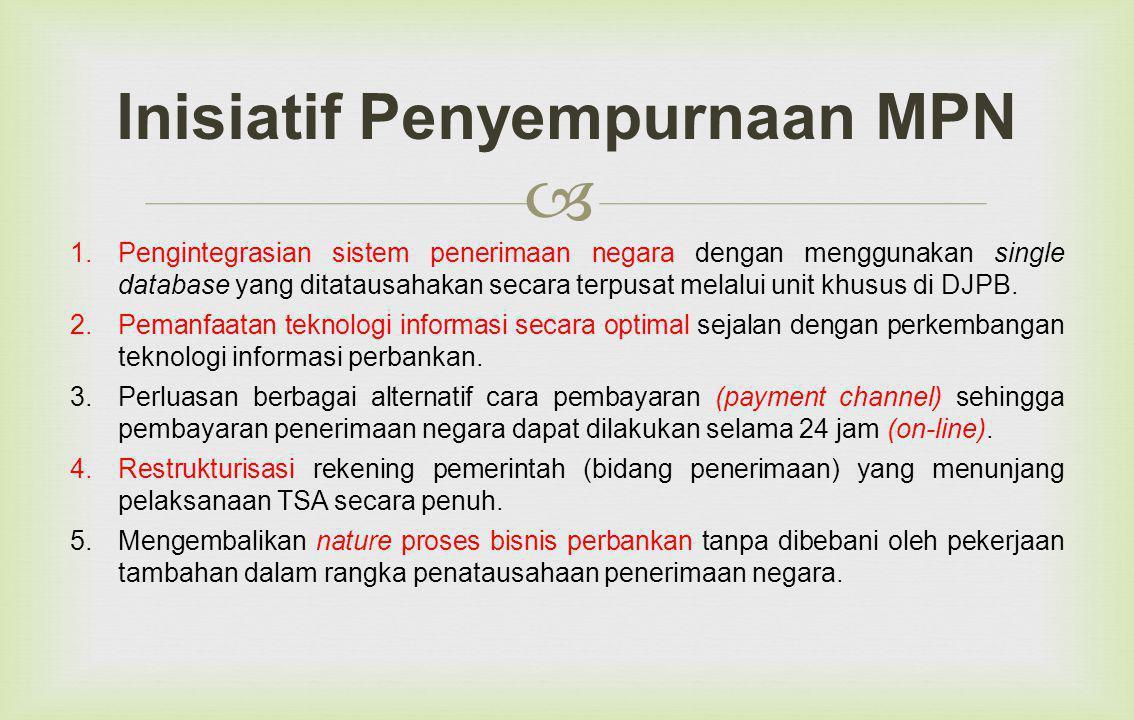 Inisiatif Penyempurnaan MPN