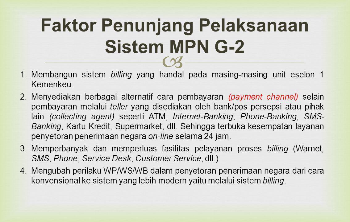 Faktor Penunjang Pelaksanaan Sistem MPN G-2