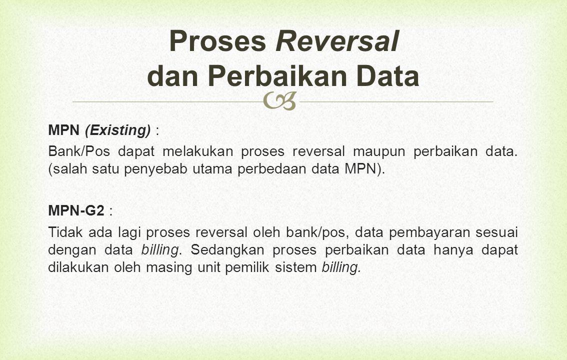 Proses Reversal dan Perbaikan Data