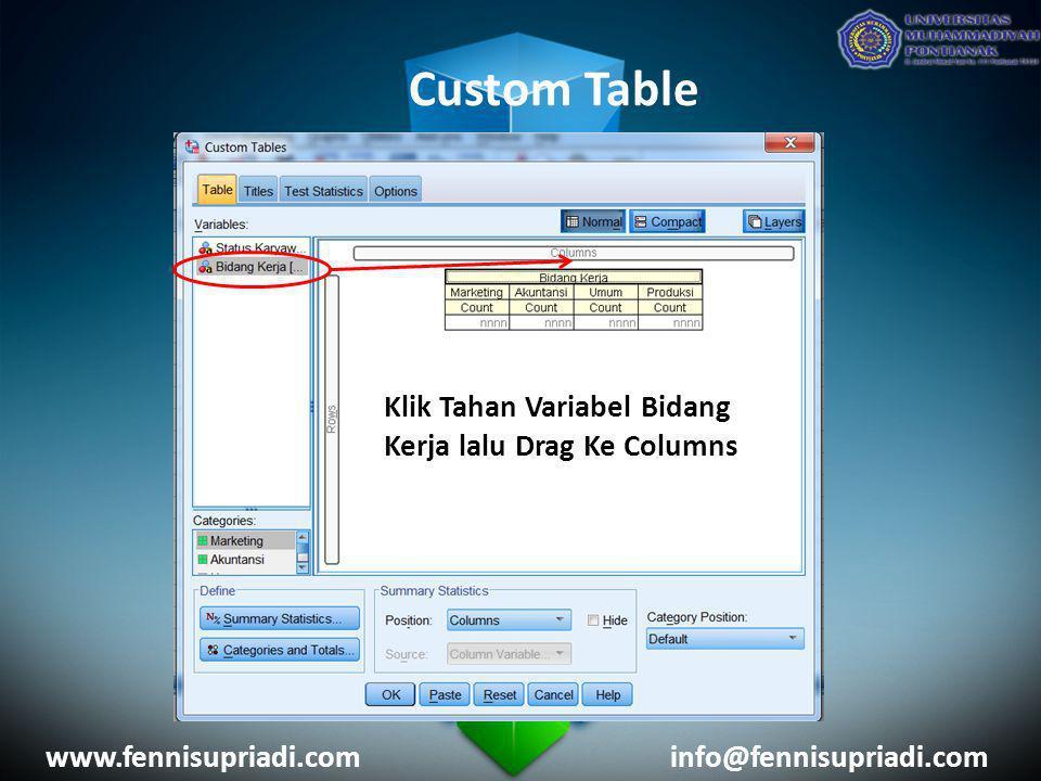Custom Table Klik Tahan Variabel Bidang Kerja lalu Drag Ke Columns