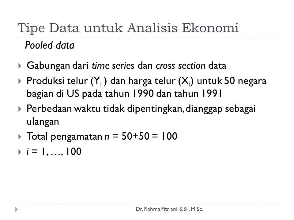Tipe Data untuk Analisis Ekonomi
