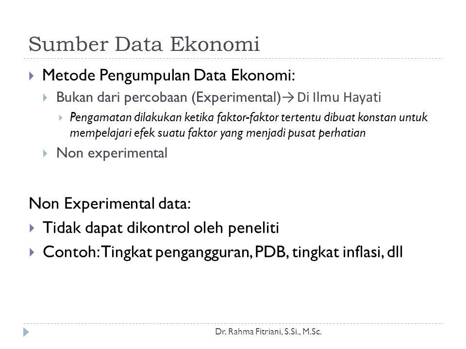 Sumber Data Ekonomi Metode Pengumpulan Data Ekonomi: