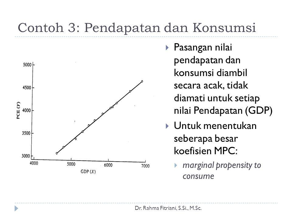 Contoh 3: Pendapatan dan Konsumsi