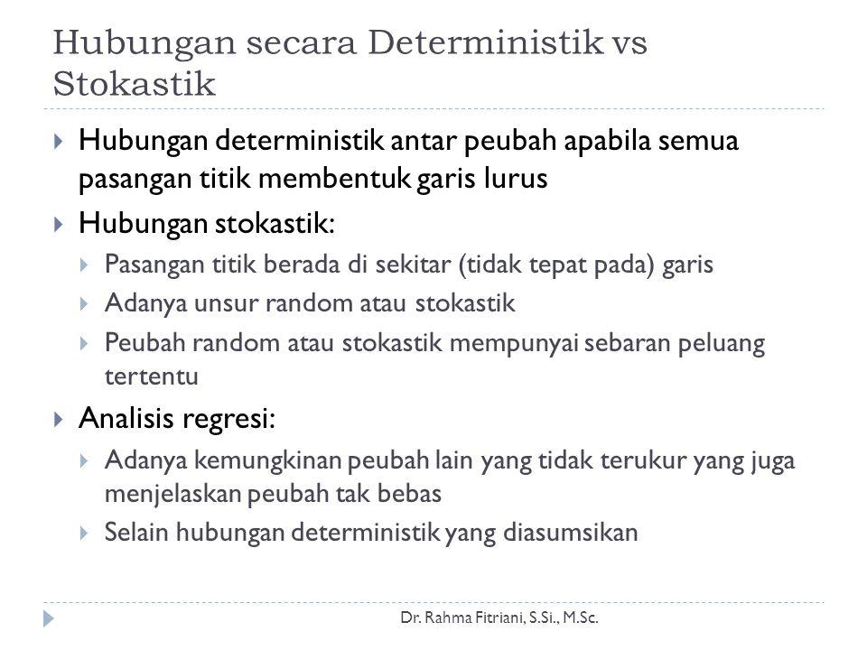 Hubungan secara Deterministik vs Stokastik