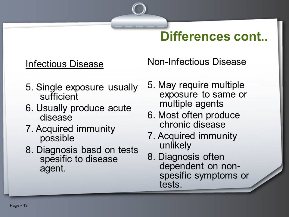 Differences cont.. Non-Infectious Disease Infectious Disease