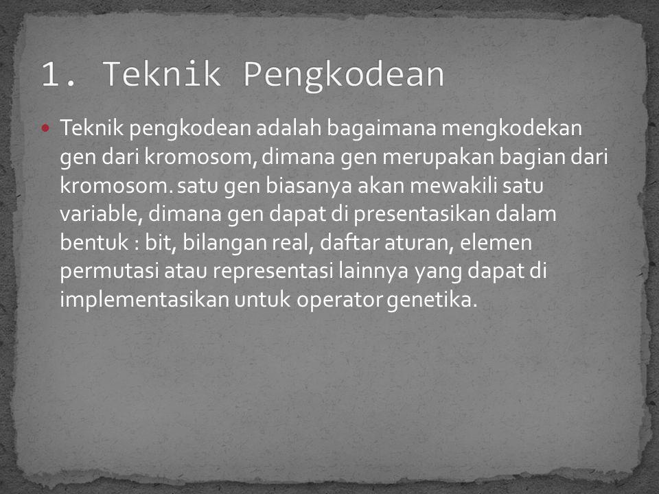 1. Teknik Pengkodean