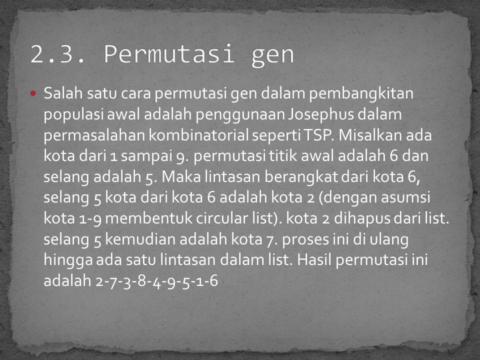 2.3. Permutasi gen