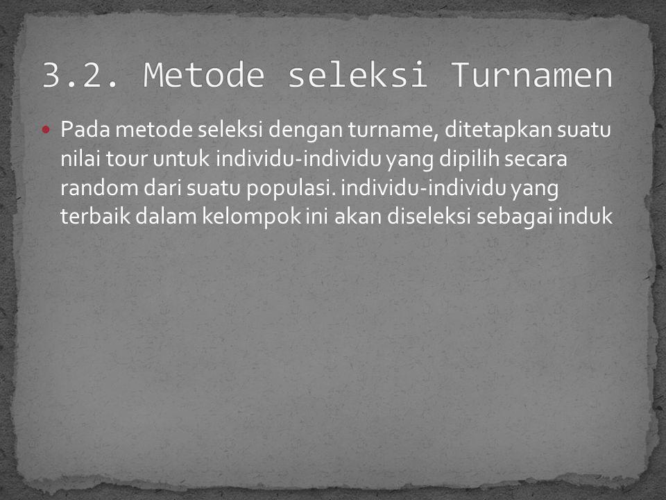 3.2. Metode seleksi Turnamen