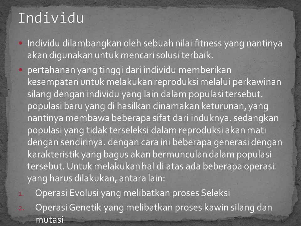 Individu Individu dilambangkan oleh sebuah nilai fitness yang nantinya akan digunakan untuk mencari solusi terbaik.