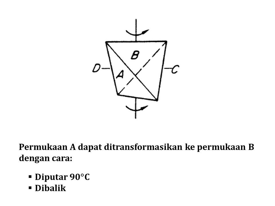 Permukaan A dapat ditransformasikan ke permukaan B dengan cara:
