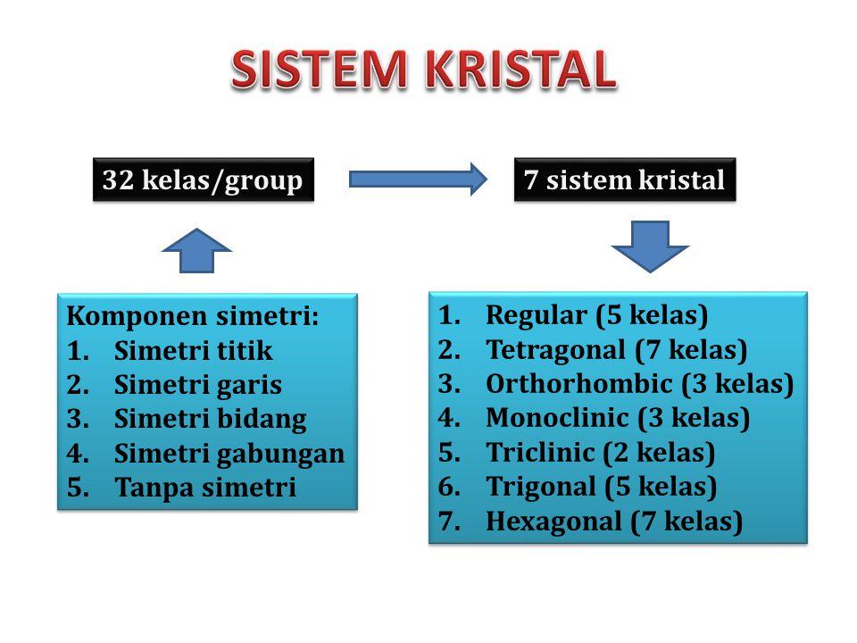 SISTEM KRISTAL 32 kelas/group 7 sistem kristal Komponen simetri: