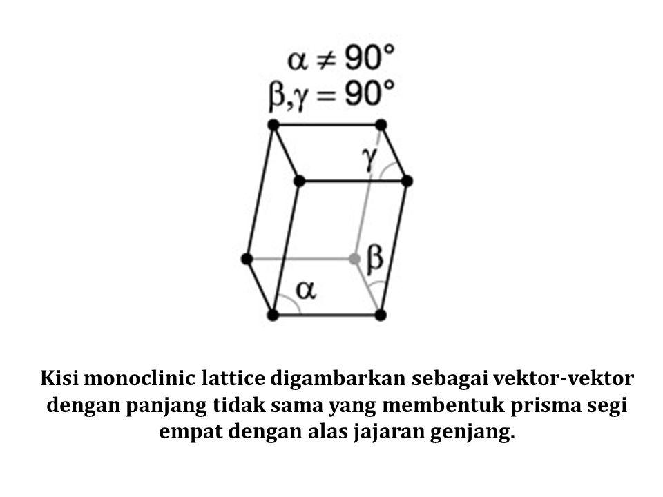 Kisi monoclinic lattice digambarkan sebagai vektor-vektor dengan panjang tidak sama yang membentuk prisma segi empat dengan alas jajaran genjang.