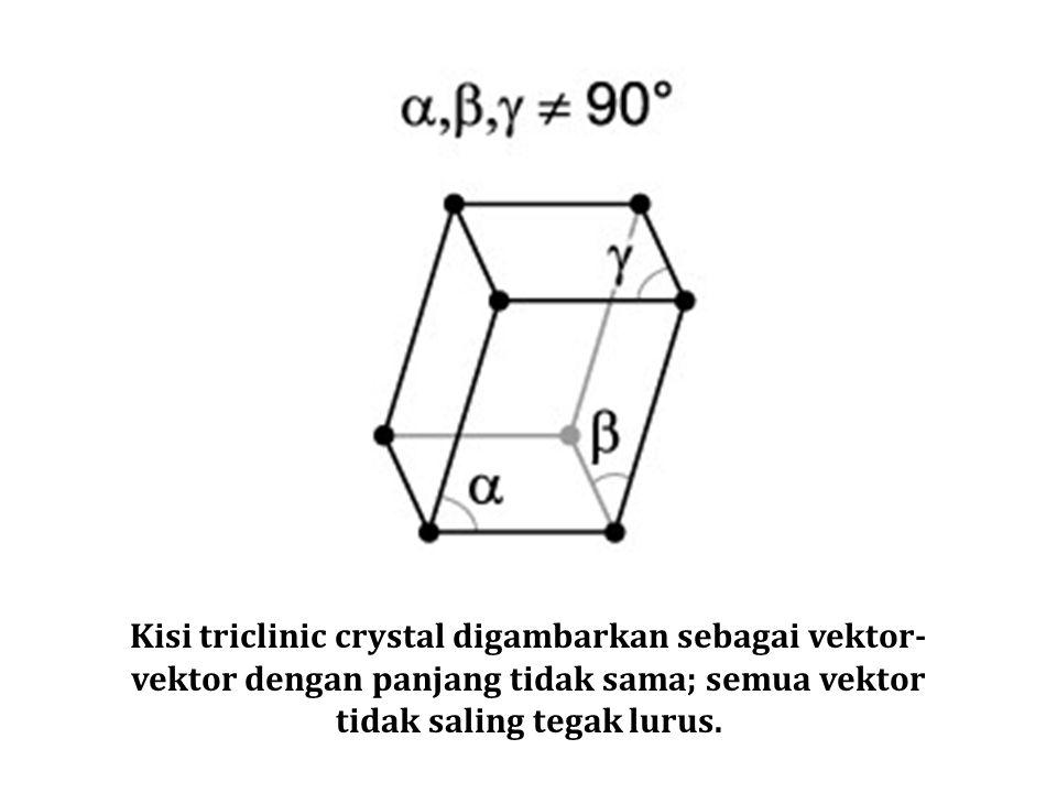 Kisi triclinic crystal digambarkan sebagai vektor-vektor dengan panjang tidak sama; semua vektor tidak saling tegak lurus.