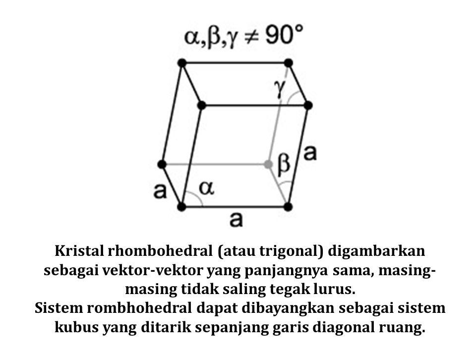 Kristal rhombohedral (atau trigonal) digambarkan sebagai vektor-vektor yang panjangnya sama, masing-masing tidak saling tegak lurus.