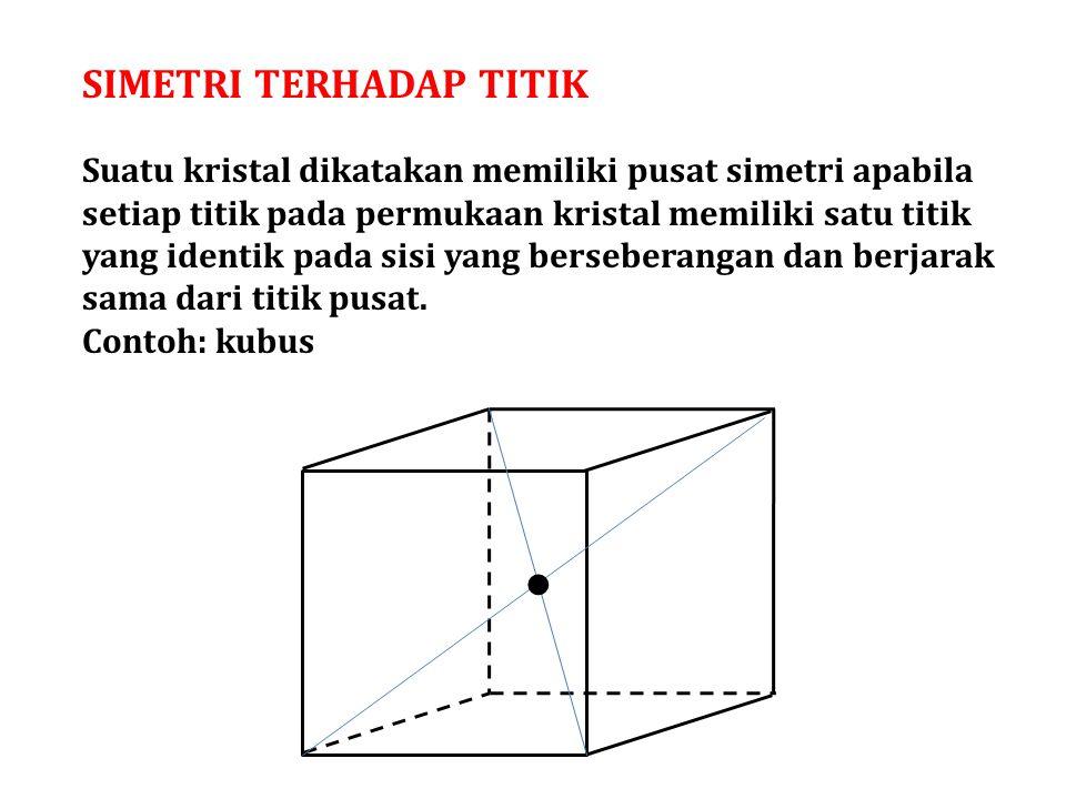  Simetri TERHADAP titik
