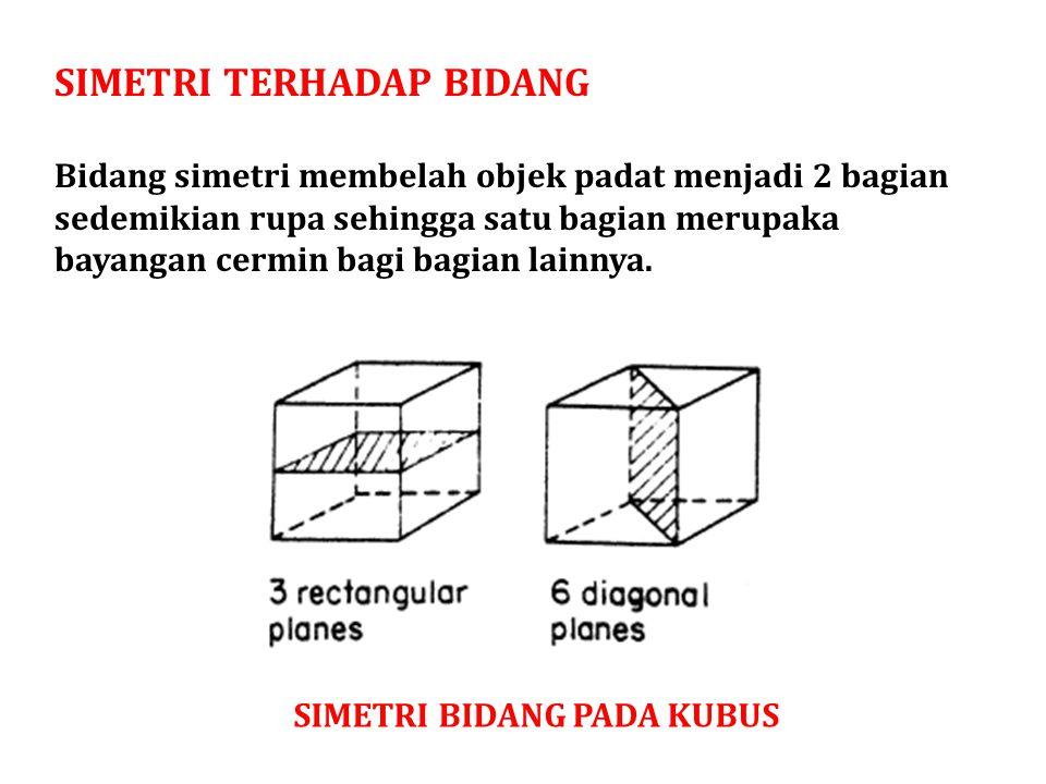 Simetri TERHADAP BIDANG