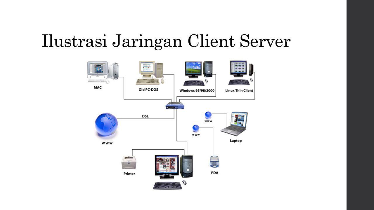 Ilustrasi Jaringan Client Server