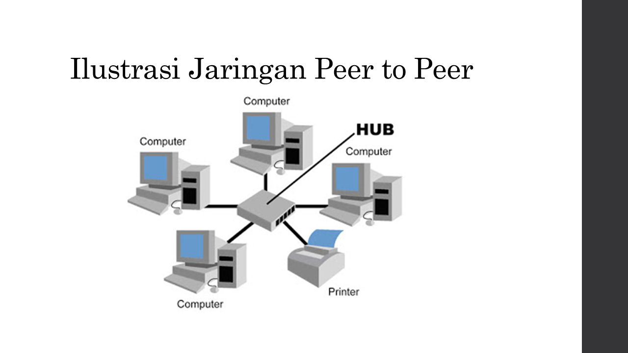 Ilustrasi Jaringan Peer to Peer