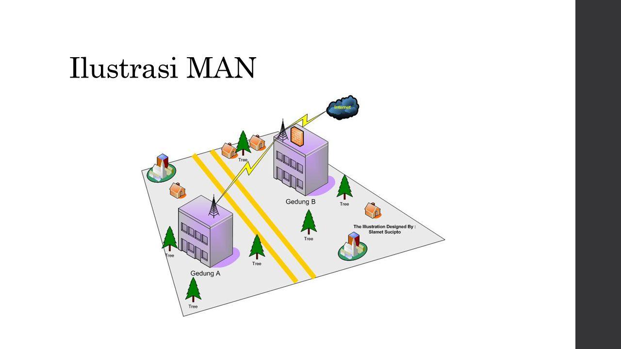 Ilustrasi MAN