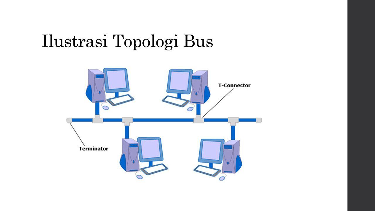 Ilustrasi Topologi Bus