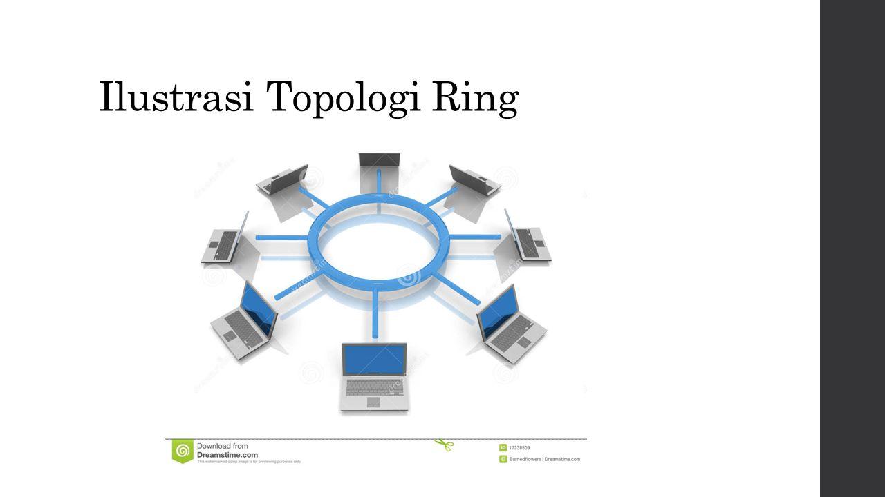 Ilustrasi Topologi Ring