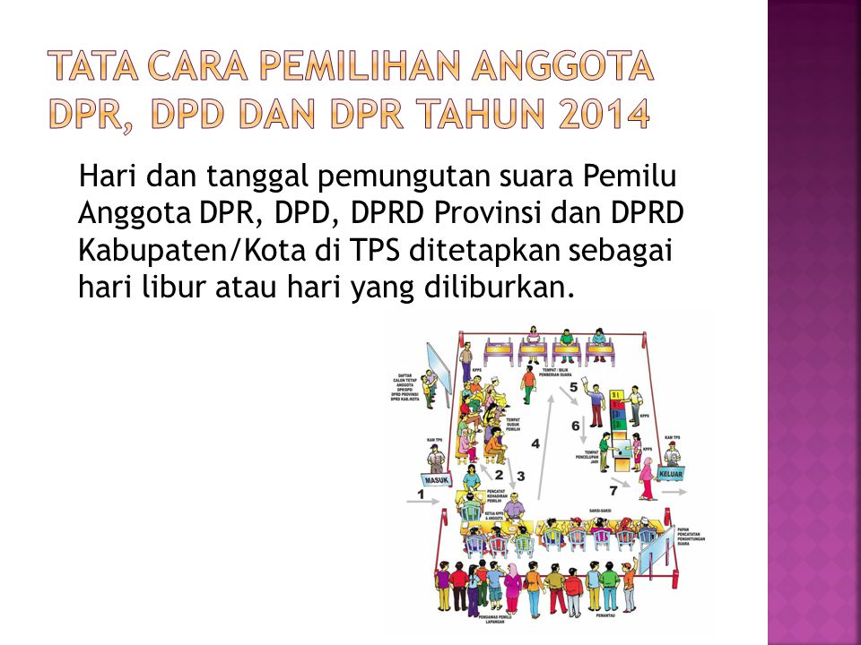 Tata Cara Pemilihan Anggota DPR, DPD dan DPR Tahun 2014