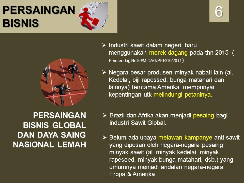 PERSAINGAN BISNIS. 6. Industri sawit dalam negeri baru menggunakan merek dagang pada thn 2015 ( Permendag No 80/M-DAG/PER/10/2014)