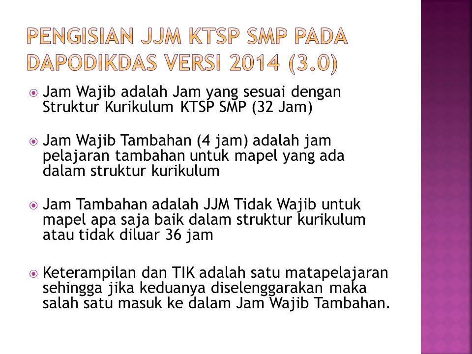 PENGISIAN JJM KTSP SMP PADA DAPODIKDAS VERSI 2014 (3.0)