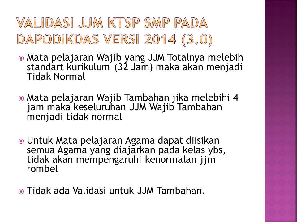 VALIDASI JJM KTSP SMP PADA DAPODIKDAS VERSI 2014 (3.0)