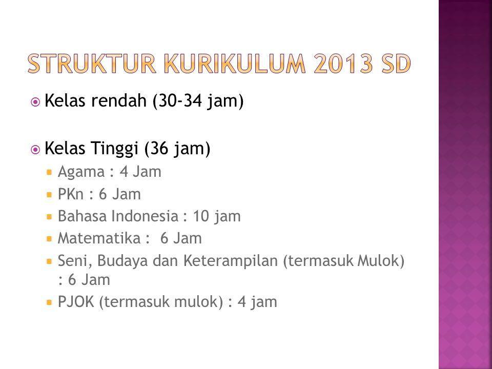 STRUKTUR Kurikulum 2013 SD Kelas rendah (30-34 jam)