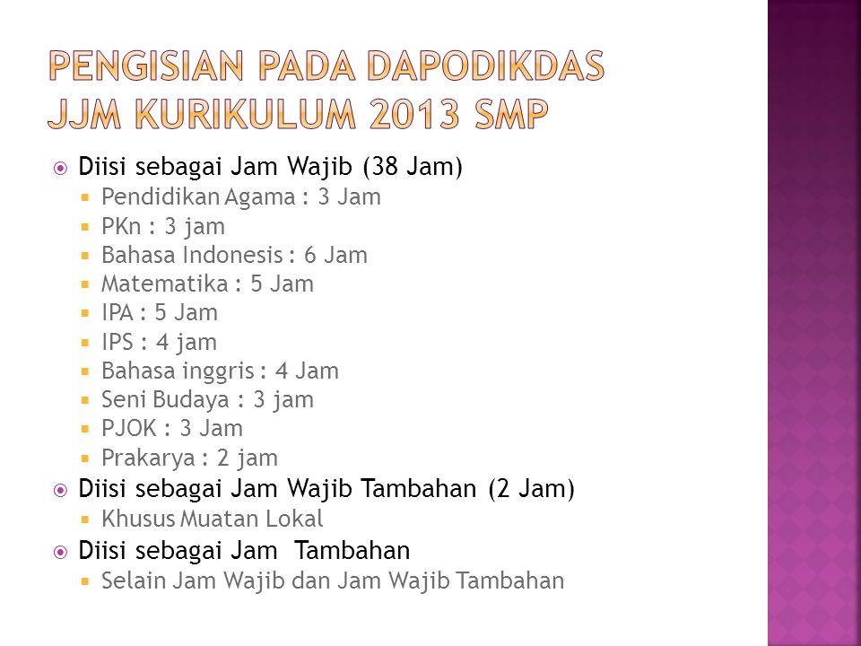 PENGISIAN PADA DAPODIKDAS JJM Kurikulum 2013 SMP