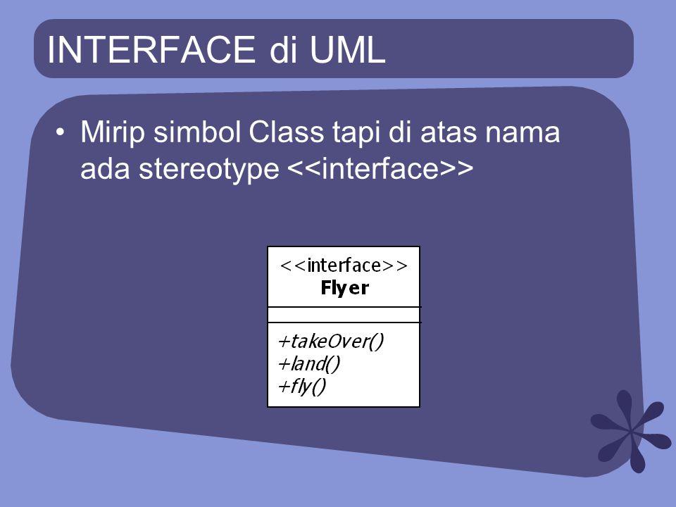 INTERFACE di UML Mirip simbol Class tapi di atas nama ada stereotype <<interface>>